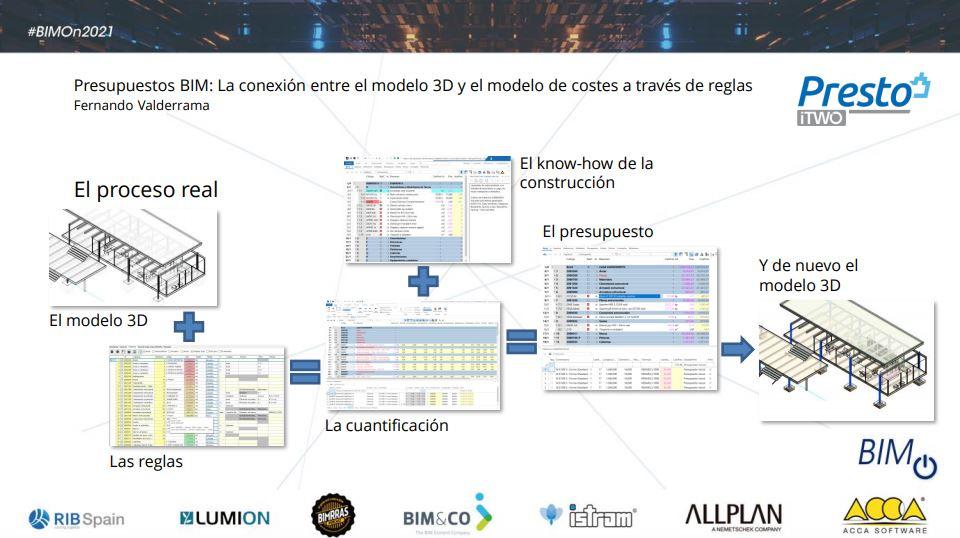 Presupuestos BIM: La conexión entre el modelo 3D y el modelo de costes a través de reglas